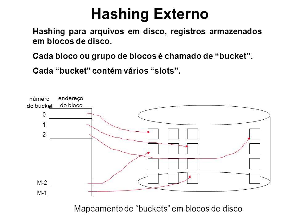 Hashing Externo Hashing para arquivos em disco, registros armazenados em blocos de disco. Cada bloco ou grupo de blocos é chamado de bucket. Cada buck