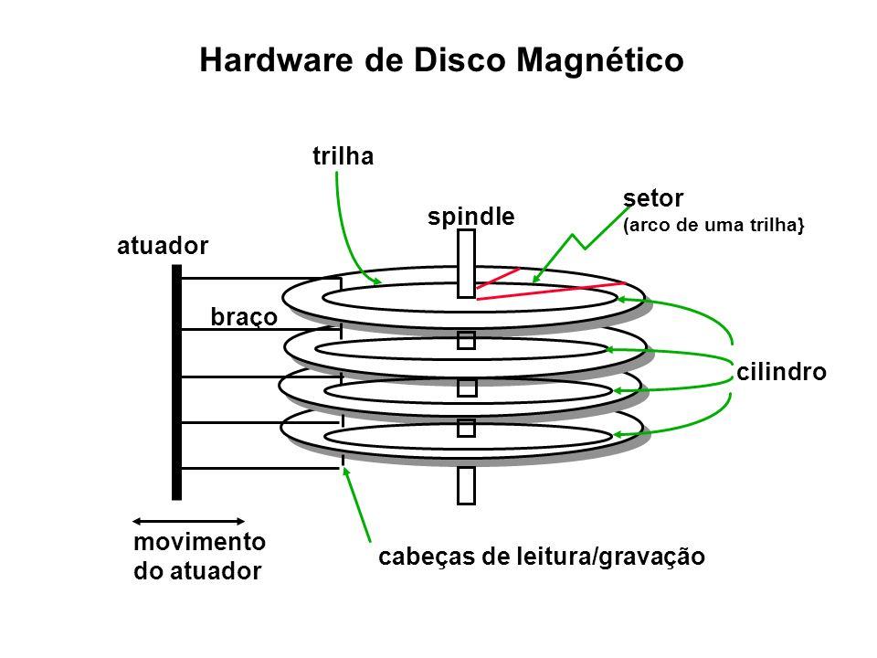 Hardware de Disco Magnético trilha cilindro spindle atuador movimento do atuador braço cabeças de leitura/gravação setor (arco de uma trilha}