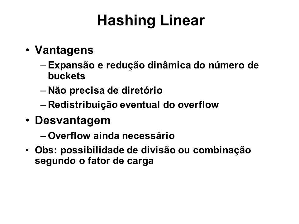 Hashing Linear Vantagens –Expansão e redução dinâmica do número de buckets –Não precisa de diretório –Redistribuição eventual do overflow Desvantagem