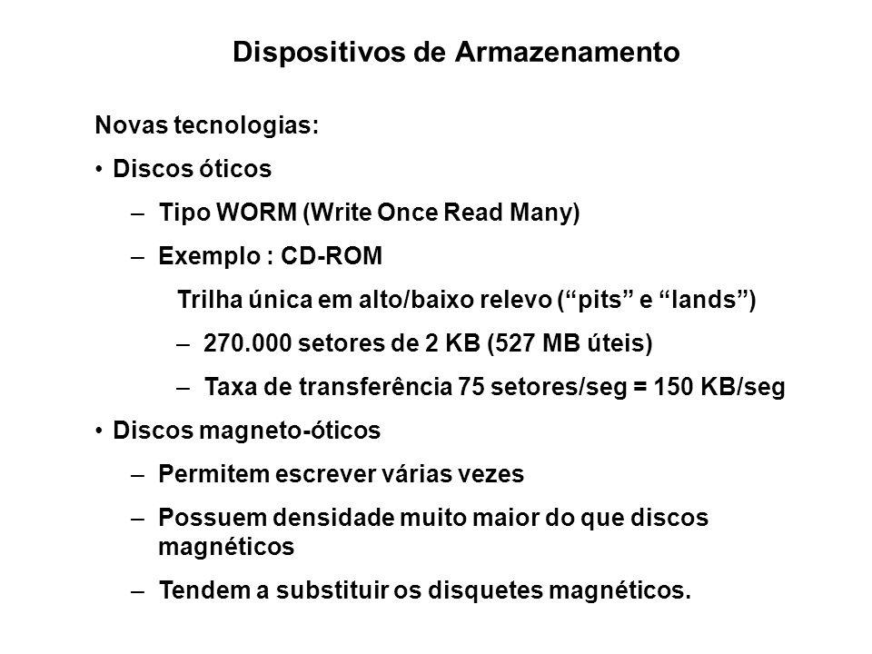 Dispositivos de Armazenamento Novas tecnologias: Discos óticos –Tipo WORM (Write Once Read Many) –Exemplo : CD-ROM Trilha única em alto/baixo relevo (