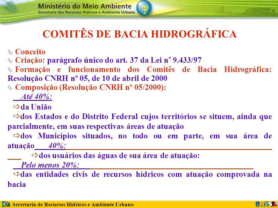 Secretaria de Recursos Hídricos e Ambiente Urbano COMITÊS DE BACIA HIDROGRÁFICA Conceito Criação: parágrafo único do art.