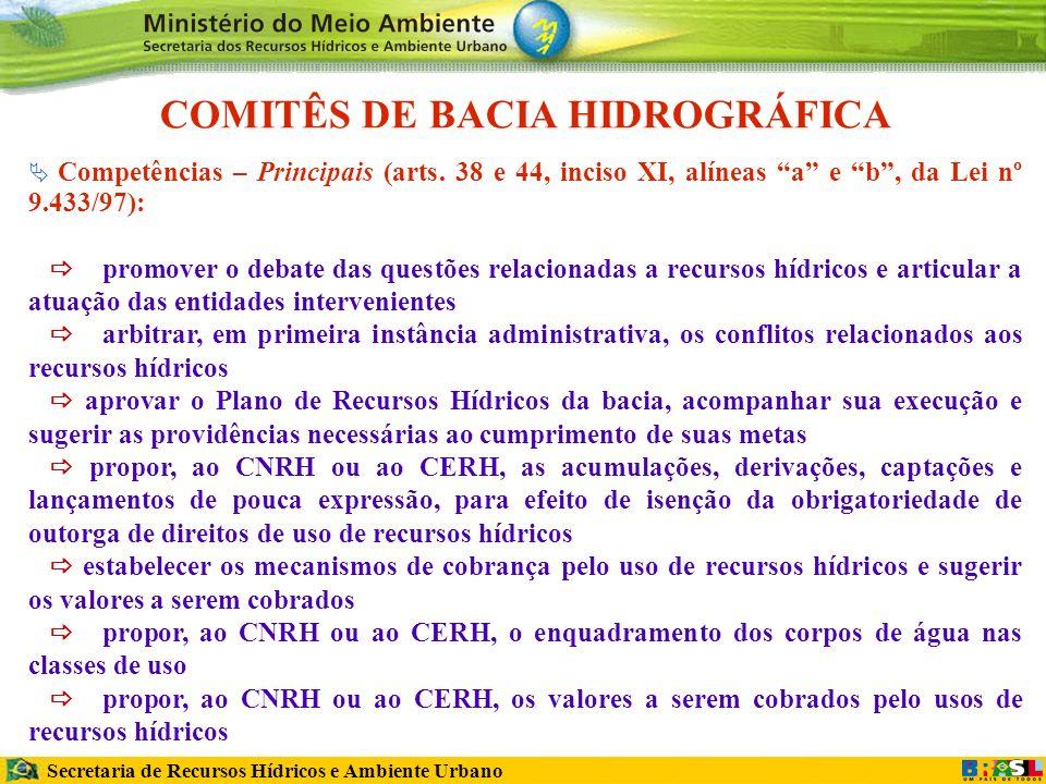 Secretaria de Recursos Hídricos e Ambiente Urbano COMITÊS DE BACIA HIDROGRÁFICA Competências – Principais (arts.