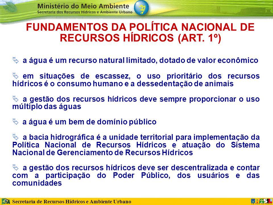 Secretaria de Recursos Hídricos e Ambiente Urbano OBJETIVOS DA POLÍTICA NACIONAL DE RECURSOS HÍDRICOS (ART.