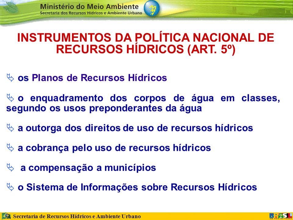 Secretaria de Recursos Hídricos e Ambiente Urbano INSTRUMENTOS DA POLÍTICA NACIONAL DE RECURSOS HÍDRICOS (ART.