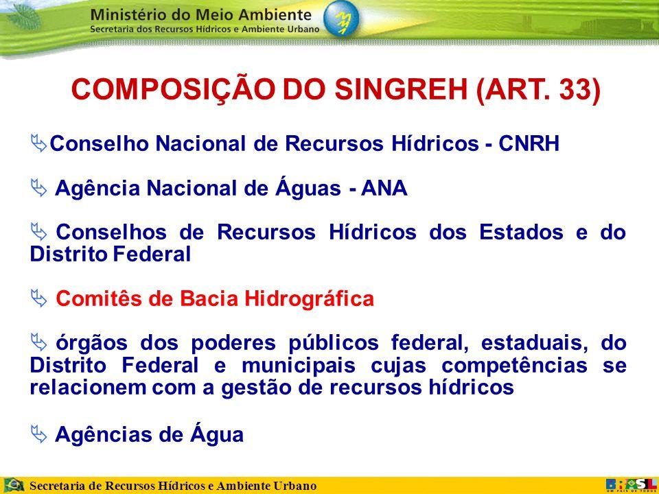 Secretaria de Recursos Hídricos e Ambiente Urbano COMPOSIÇÃO DO SINGREH (ART.