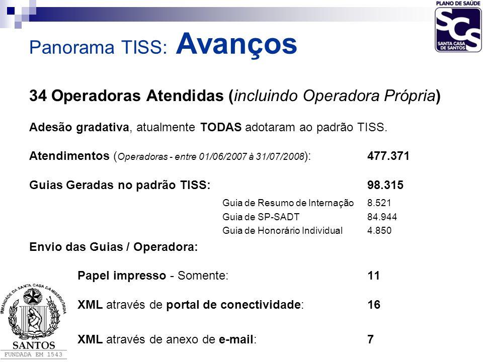 34 Operadoras Atendidas (incluindo Operadora Própria) Adesão gradativa, atualmente TODAS adotaram ao padrão TISS. Atendimentos ( Operadoras - entre 01