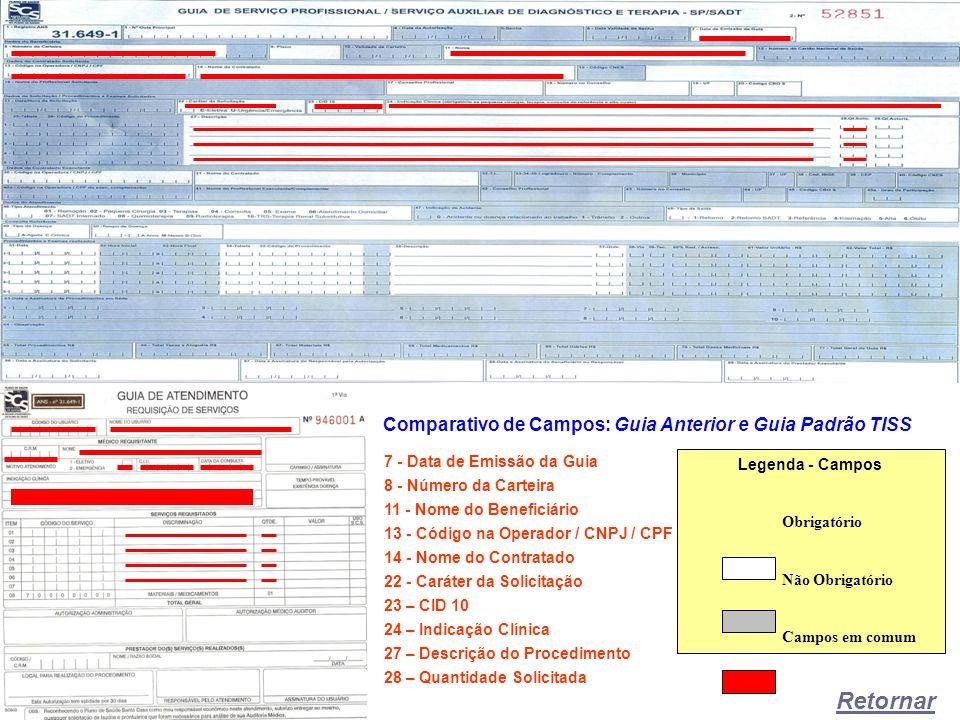 Legenda - Campos Obrigatório Não Obrigatório Campos em comum Comparativo de Campos: Guia Anterior e Guia Padrão TISS 7 - Data de Emissão da Guia 8 - N