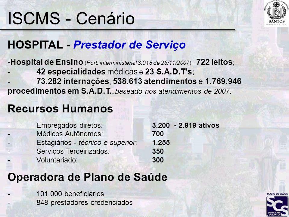 ISCMS - Cenário HOSPITAL - Prestador de Serviço -Hospital de Ensino (Port. interministerial 3.018 de 26/11/2007) - 722 leitos ; - 42 especialidades mé