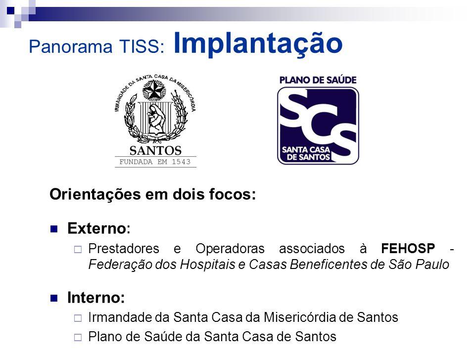 Panorama TISS: Implantação Orientações em dois focos: Externo : Prestadores e Operadoras associados à FEHOSP - Federação dos Hospitais e Casas Benefic