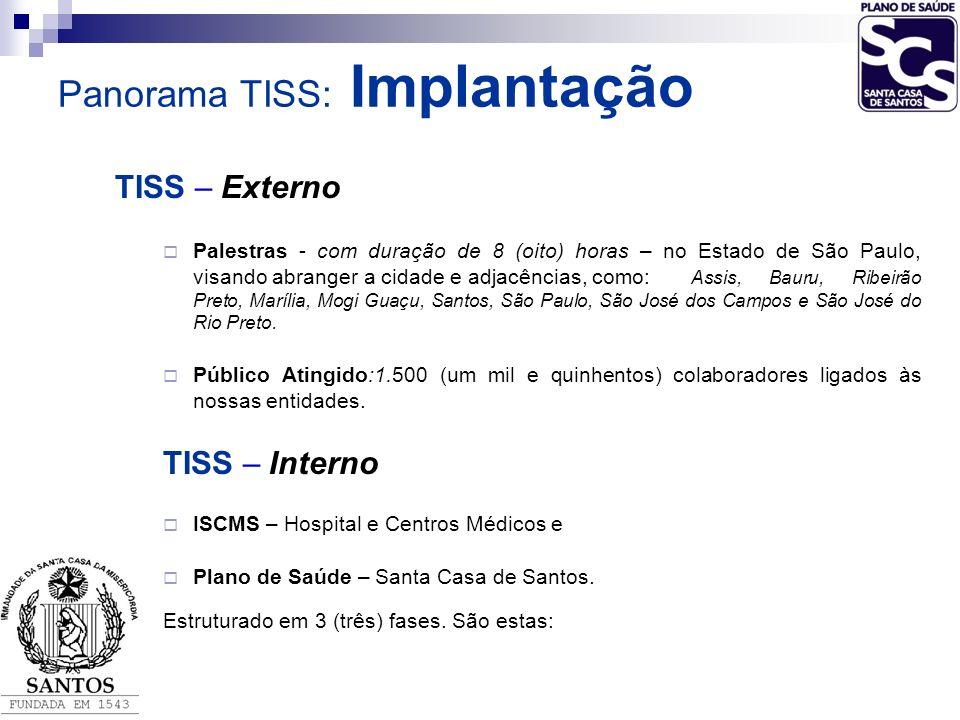 TISS – Externo Palestras - com duração de 8 (oito) horas – no Estado de São Paulo, visando abranger a cidade e adjacências, como: Assis, Bauru, Ribeir