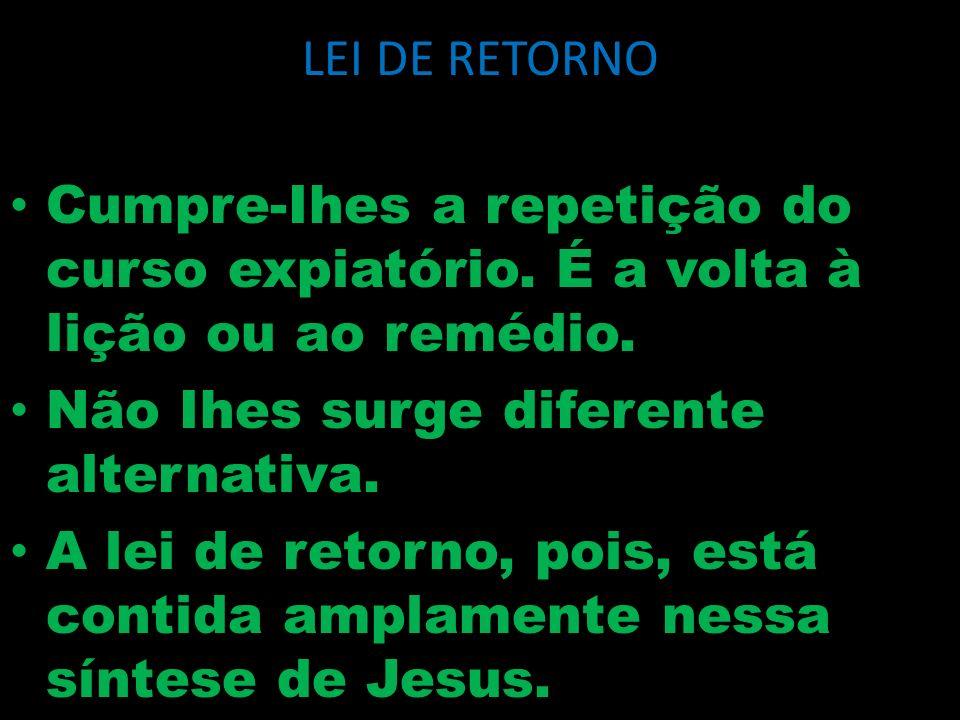 LEI DE RETORNO Ressurreição é ressurgimento.