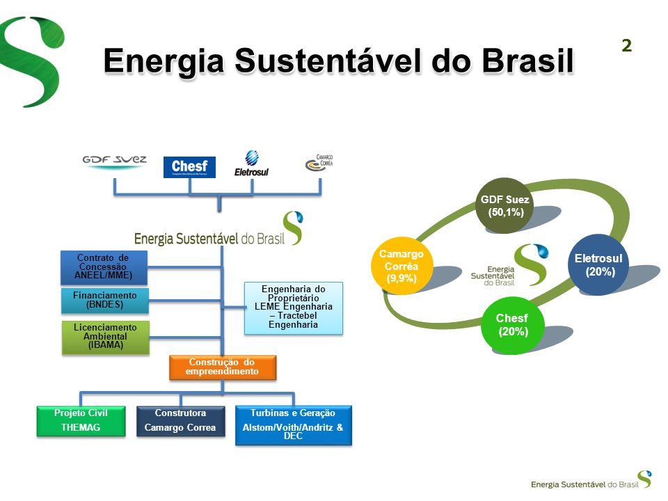 ENERGIA SUSTENTÁVEL DO BRASIL S.A. Usina Hidrelétrica Jirau Superando a Crise e Investindo no Futuro