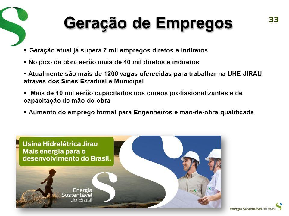32 Porto Velho tem 400 mil habitantes - 3% de coleta de esgoto Recursos do PAC para esgotos sanitários para atender até 70% das residências Obras de m