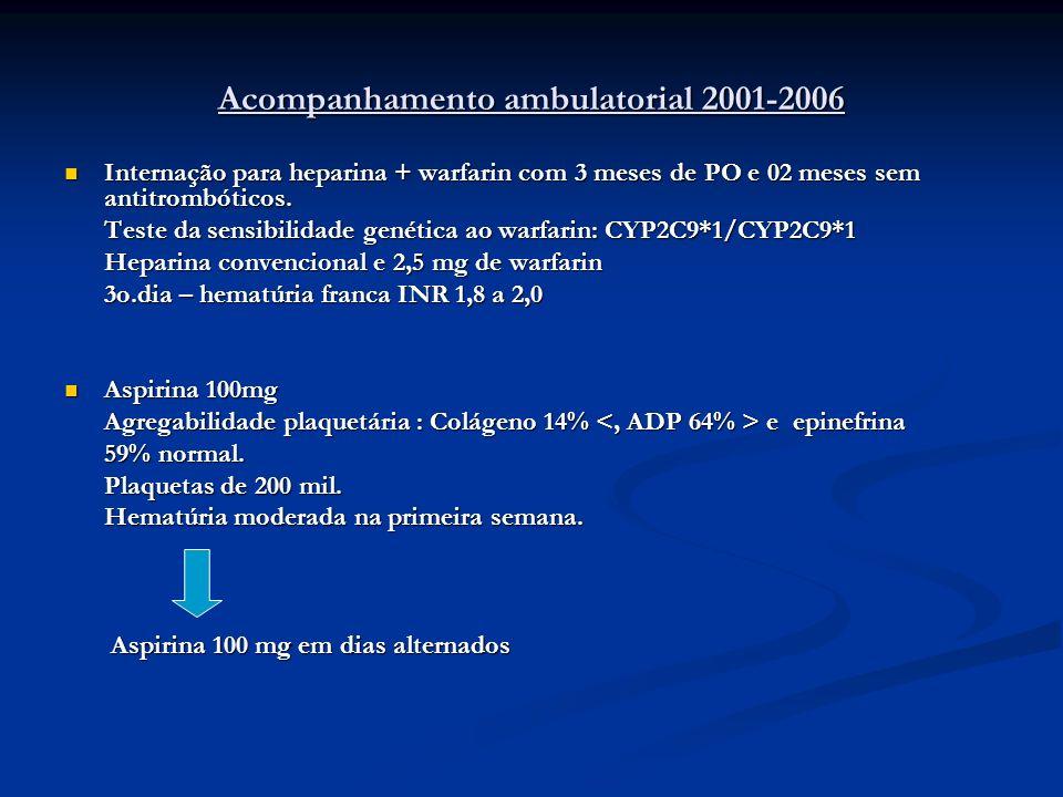 Acompanhamento ambulatorial 2001-2006 Internação para heparina + warfarin com 3 meses de PO e 02 meses sem antitrombóticos. Internação para heparina +