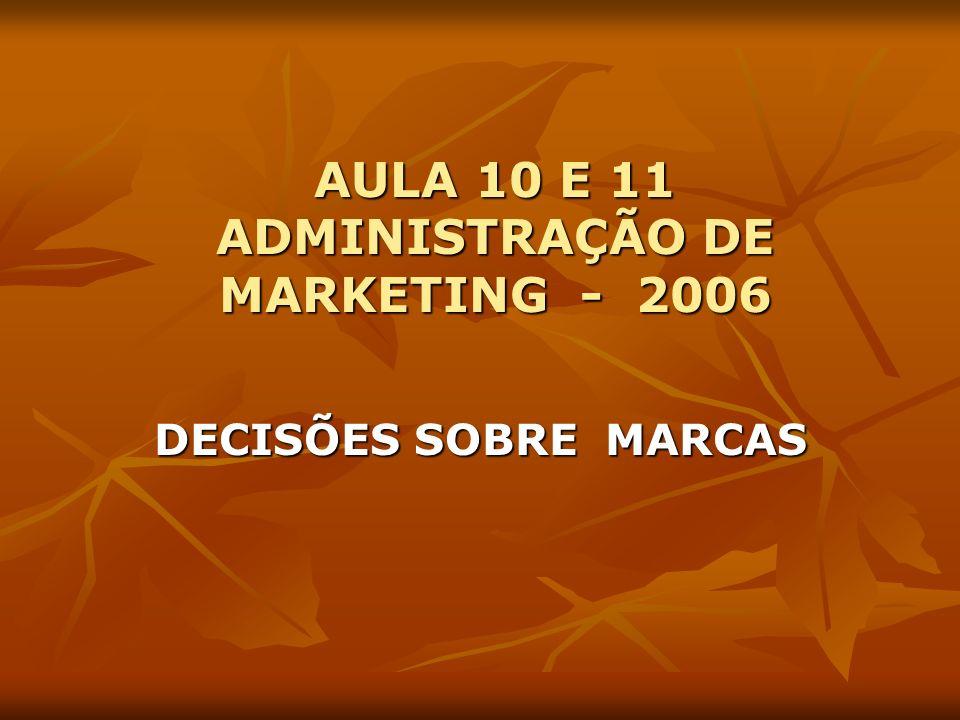 AULA 10 E 11 ADMINISTRAÇÃO DE MARKETING - 2006 DECISÕES SOBRE MARCAS