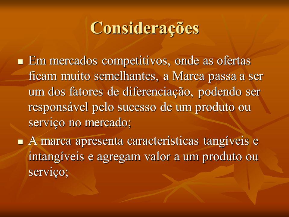 Considerações Em mercados competitivos, onde as ofertas ficam muito semelhantes, a Marca passa a ser um dos fatores de diferenciação, podendo ser resp