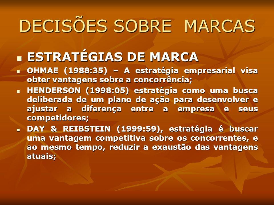 DECISÕES SOBRE MARCAS ESTRATÉGIAS DE MARCA ESTRATÉGIAS DE MARCA OHMAE (1988:35) – A estratégia empresarial visa obter vantagens sobre a concorrência;