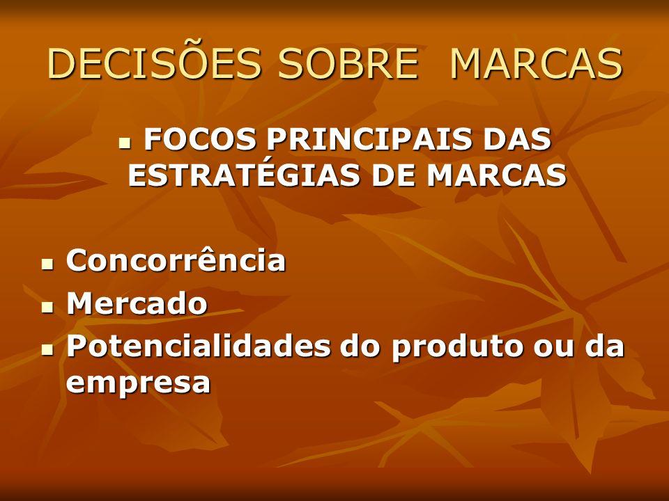 DECISÕES SOBRE MARCAS FOCOS PRINCIPAIS DAS ESTRATÉGIAS DE MARCAS FOCOS PRINCIPAIS DAS ESTRATÉGIAS DE MARCAS Concorrência Concorrência Mercado Mercado