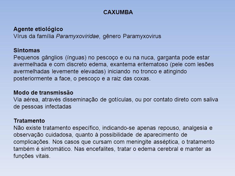 DIFTERIA CAXUMBA Agente etiológico Vírus da família Paramyxoviridae, gênero Paramyxovirus Sintomas Pequenos gânglios (ínguas) no pescoço e ou na nuca,