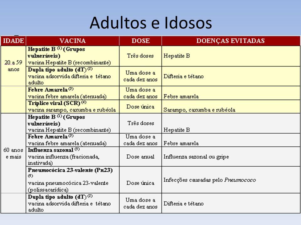 Adultos e Idosos CALENDÁRIO BÁSICO DE VACINAÇÃO DA CRIANÇA