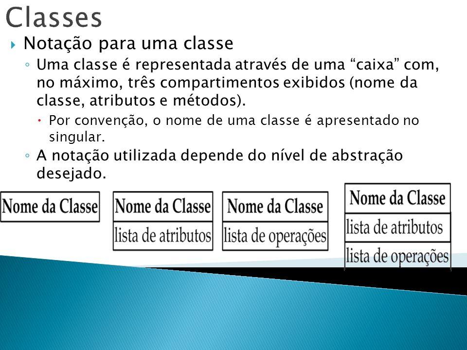 Classes Notação para uma classe Uma classe é representada através de uma caixa com, no máximo, três compartimentos exibidos (nome da classe, atributos
