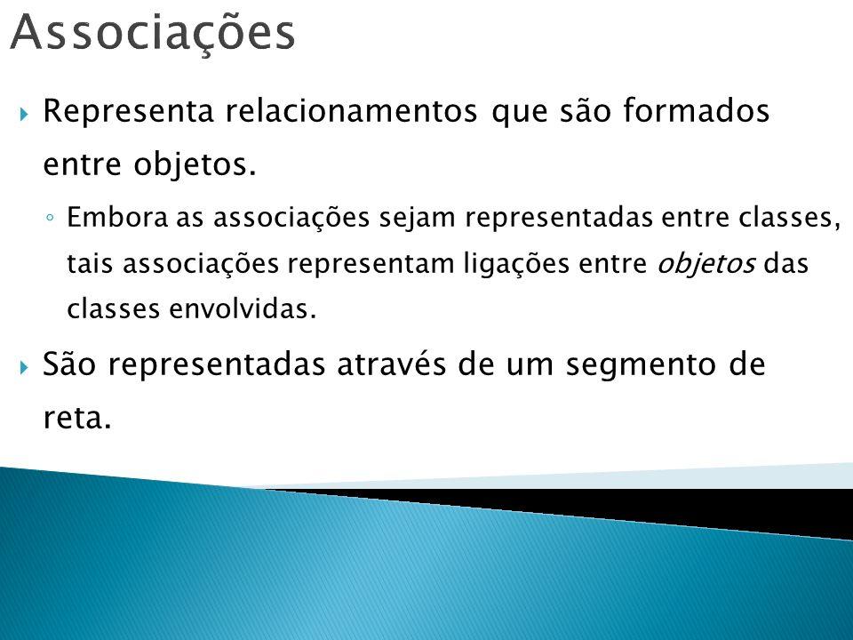 Associações Representa relacionamentos que são formados entre objetos. Embora as associações sejam representadas entre classes, tais associações repre