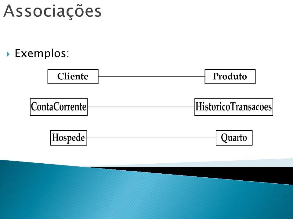 Associações Exemplos: