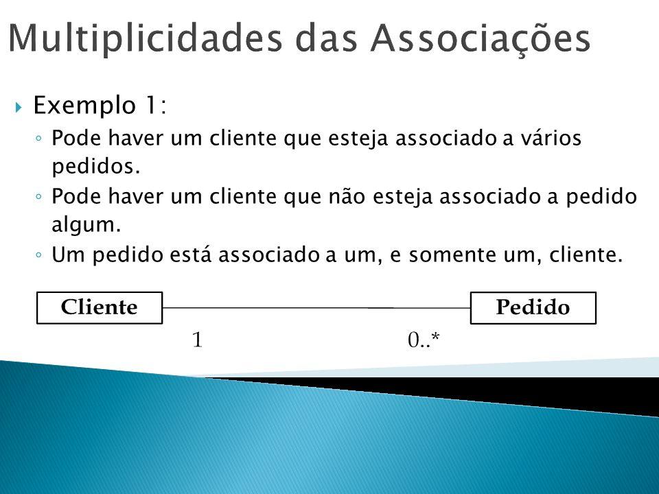Multiplicidades das Associações Exemplo 1: Pode haver um cliente que esteja associado a vários pedidos. Pode haver um cliente que não esteja associado