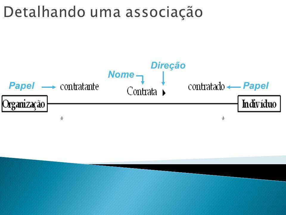 Detalhando uma associação Papel Nome Papel Direção