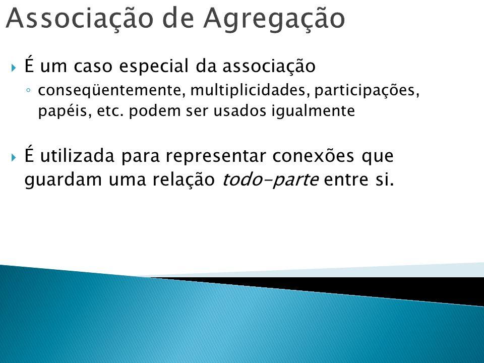 Associação de Agregação É um caso especial da associação conseqüentemente, multiplicidades, participações, papéis, etc. podem ser usados igualmente É