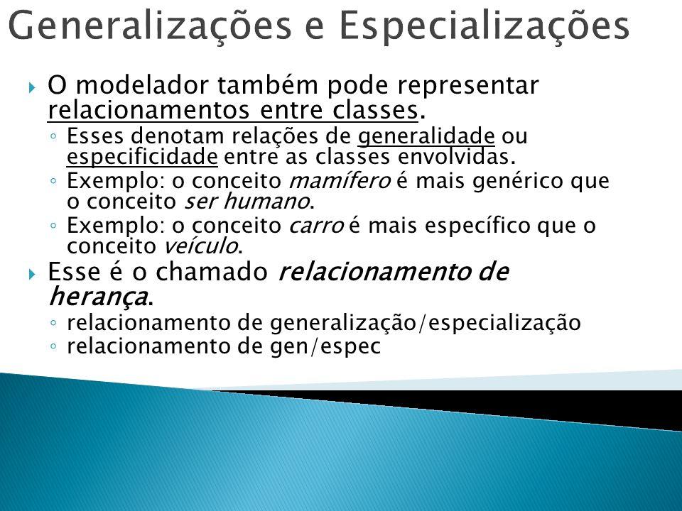 Generalizações e Especializações O modelador também pode representar relacionamentos entre classes. Esses denotam relações de generalidade ou especifi