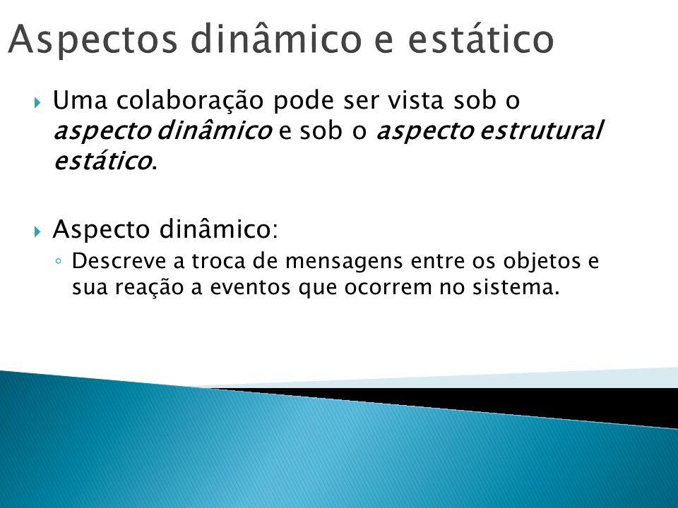 Uma colaboração pode ser vista sob o aspecto dinâmico e sob o aspecto estrutural estático. Aspecto dinâmico: Descreve a troca de mensagens entre os ob