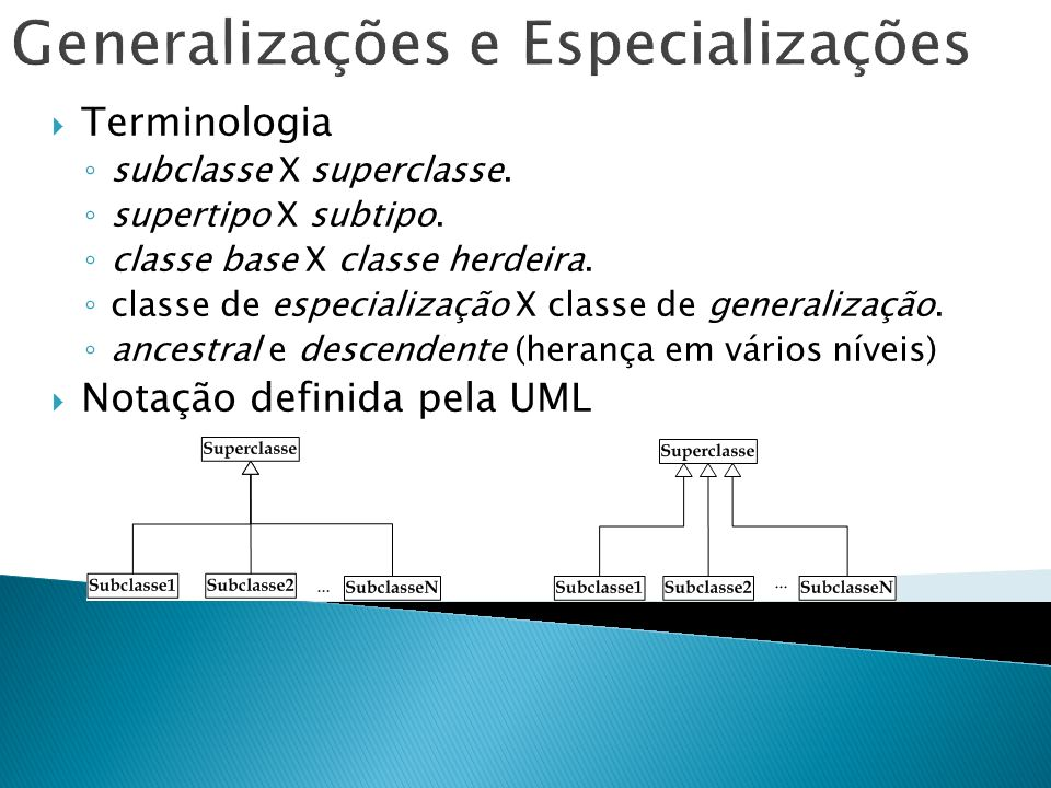Generalizações e Especializações Terminologia subclasse X superclasse. supertipo X subtipo. classe base X classe herdeira. classe de especialização X