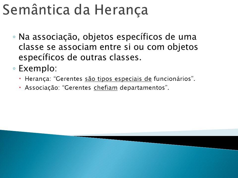 Semântica da Herança Na associação, objetos específicos de uma classe se associam entre si ou com objetos específicos de outras classes. Exemplo: Hera