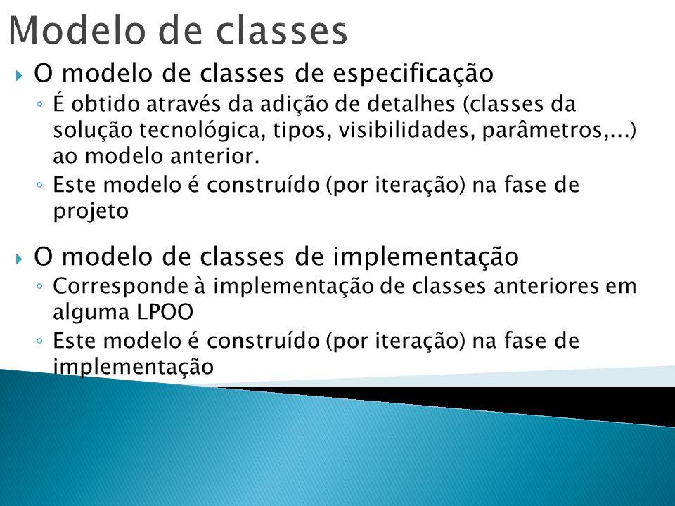 Modelo de classes O modelo de classes de especificação É obtido através da adição de detalhes (classes da solução tecnológica, tipos, visibilidades, p