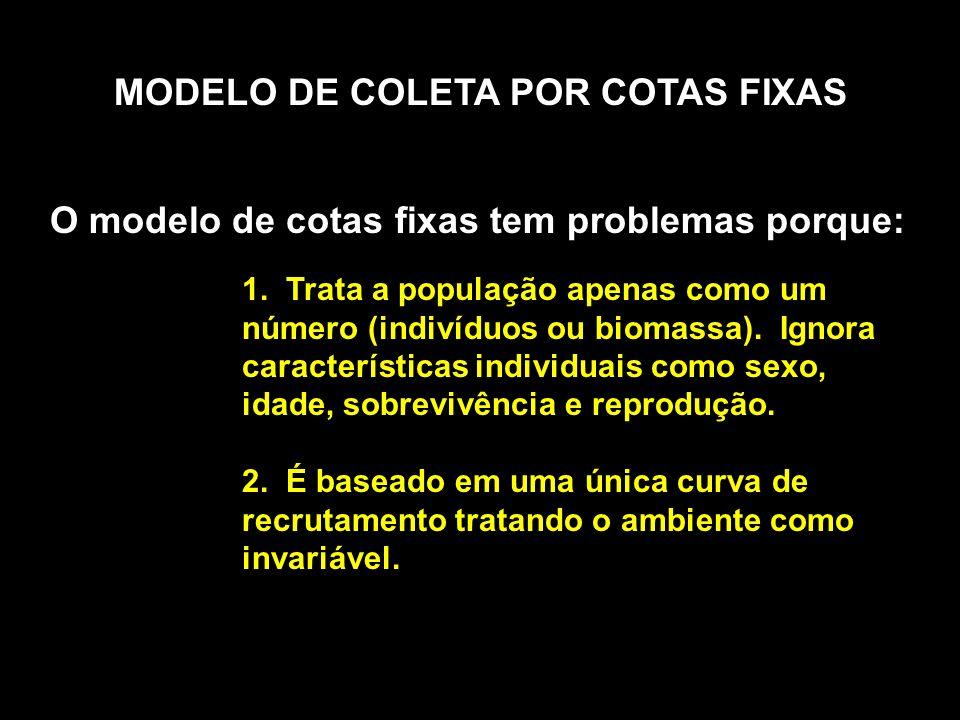 MODELO DE COLETA POR COTAS FIXAS O modelo de cotas fixas tem problemas porque: 1. Trata a população apenas como um número (indivíduos ou biomassa). Ig