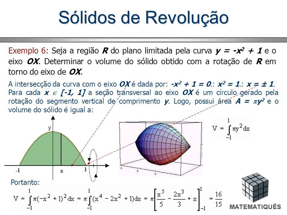 Sólidos de Revolução Exemplo 6: Seja a região R do plano limitada pela curva y = -x 2 + 1 e o eixo OX. Determinar o volume do sólido obtido com a rota