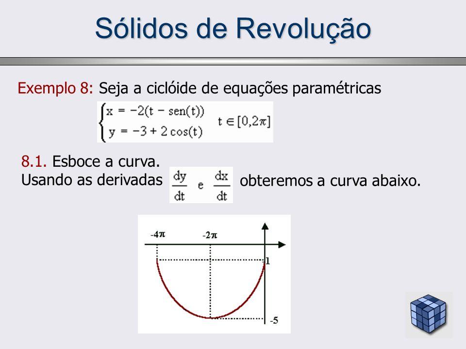 Sólidos de Revolução Exemplo 8: Seja a ciclóide de equações paramétricas 8.1. Esboce a curva. Usando as derivadas obteremos a curva abaixo.