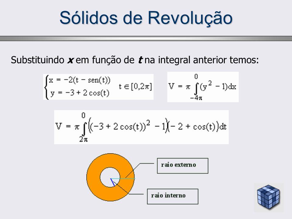 Sólidos de Revolução Substituindo x em função de t na integral anterior temos: