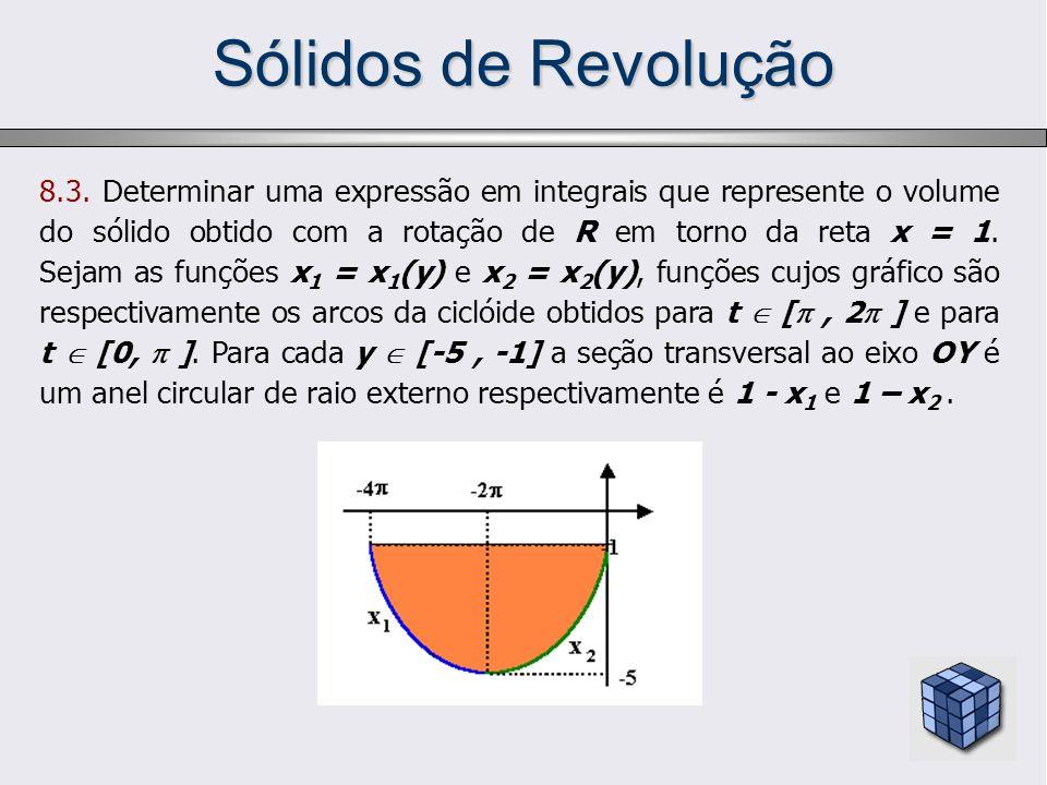 Sólidos de Revolução 8.3. Determinar uma expressão em integrais que represente o volume do sólido obtido com a rotação de R em torno da reta x = 1. Se