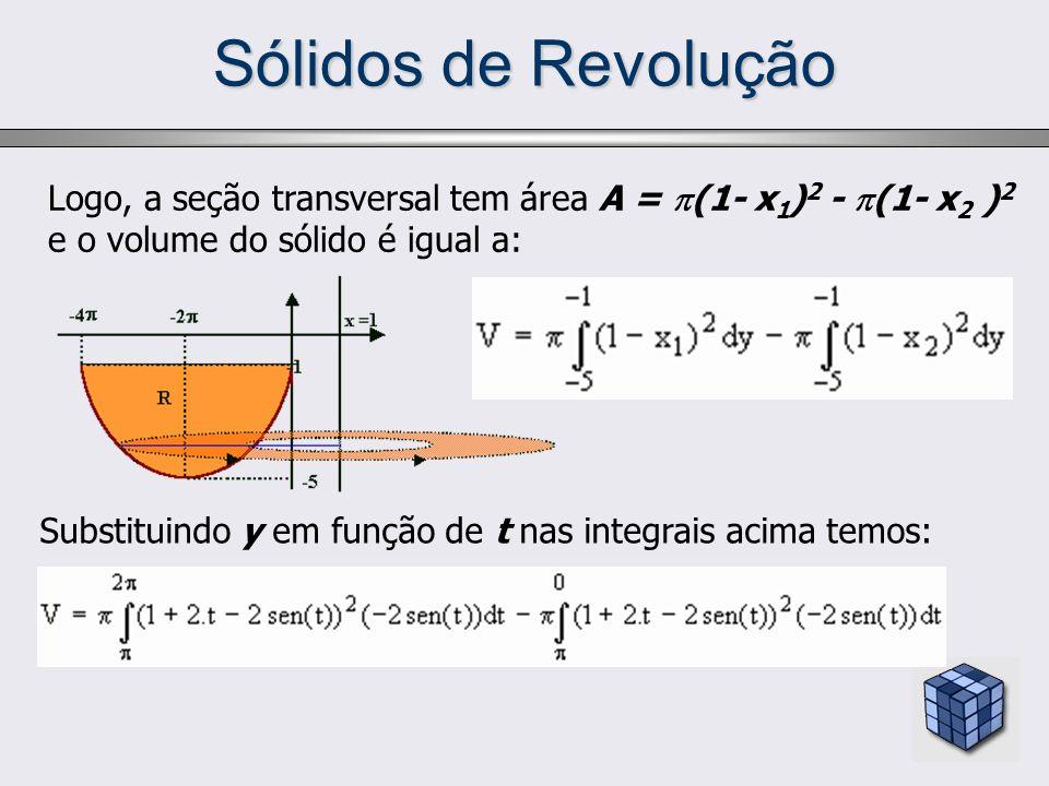 Sólidos de Revolução Logo, a seção transversal tem área A = (1- x 1 ) 2 - (1- x 2 ) 2 e o volume do sólido é igual a: Substituindo y em função de t na