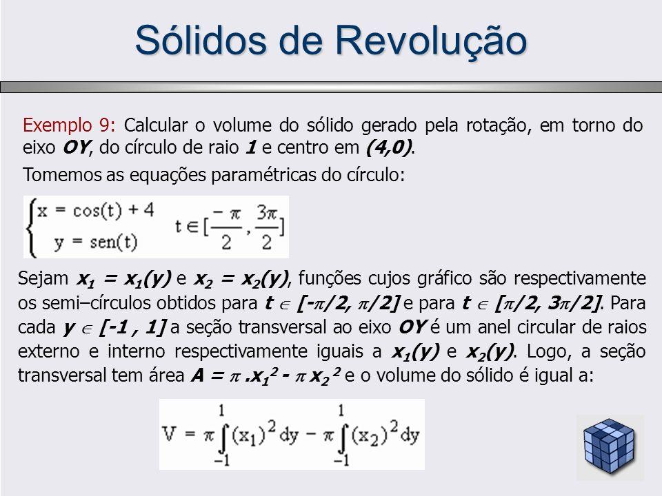 Sólidos de Revolução Exemplo 9: Calcular o volume do sólido gerado pela rotação, em torno do eixo OY, do círculo de raio 1 e centro em (4,0). Tomemos