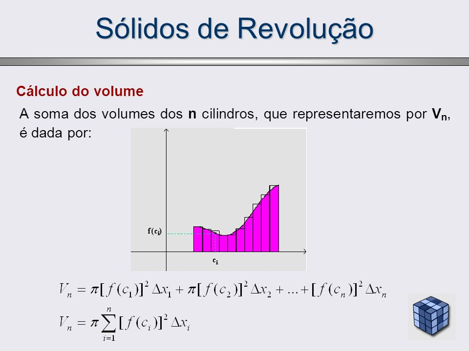 Sólidos de Revolução Cálculo do volume A soma dos volumes dos n cilindros, que representaremos por V n, é dada por: