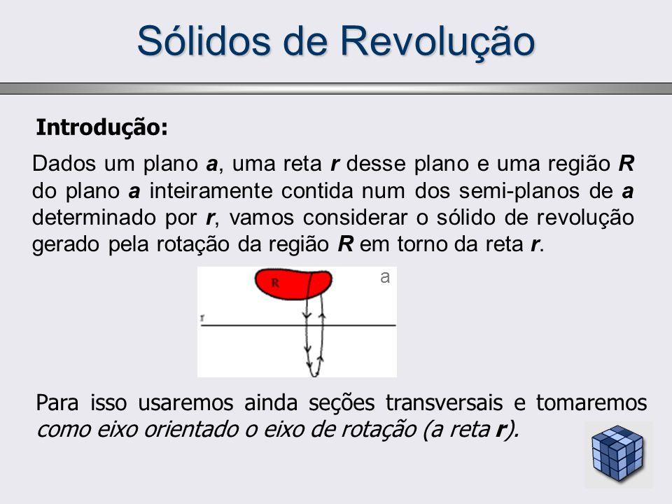 Sólidos de Revolução Exemplo 7: Seja a região R do plano limitada pelo eixo OY e pelas curvas Determinar o volume do sólido obtido com a rotação de R em torno do eixo de OY.