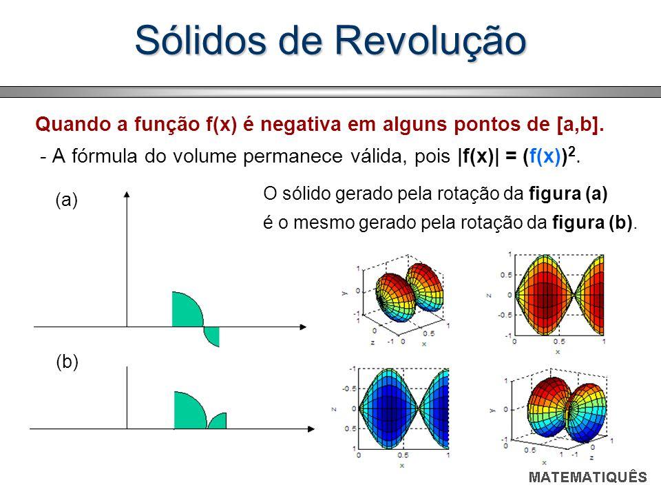 Quando a função f(x) é negativa em alguns pontos de [a,b]. - A fórmula do volume permanece válida, pois  f(x)  = (f(x)) 2. (b) (a) O sólido gerado pel