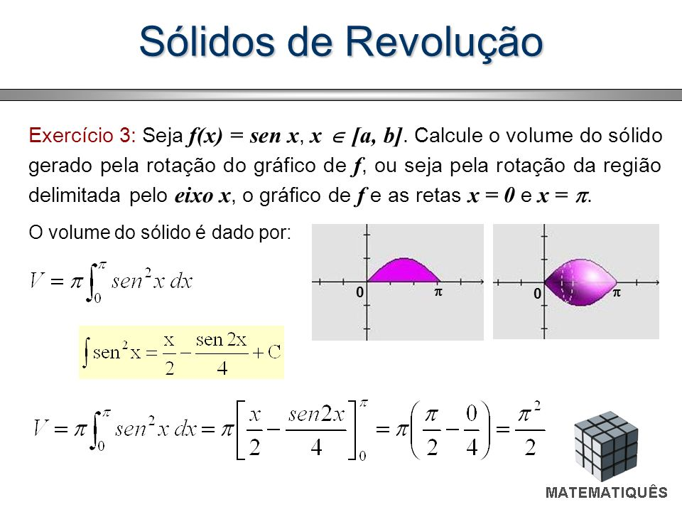 Sólidos de Revolução Exercício 3: Seja f(x) = sen x, x [a, b]. Calcule o volume do sólido gerado pela rotação do gráfico de f, ou seja pela rotação da