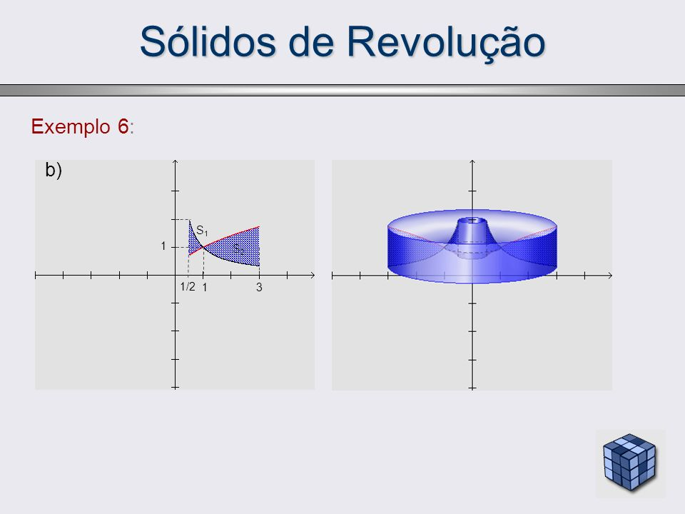 Sólidos de Revolução Exemplo 6: b) 1 1 1/2 3 S1S1 S2S2