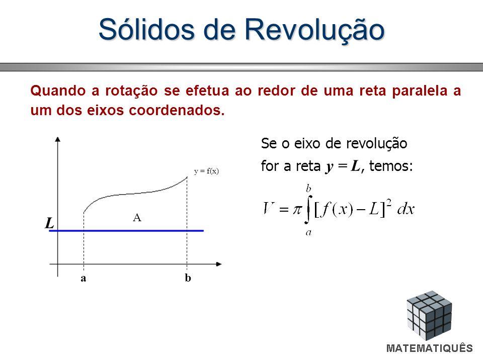 Sólidos de Revolução Quando a rotação se efetua ao redor de uma reta paralela a um dos eixos coordenados. ab y = f(x) A Se o eixo de revolução for a r