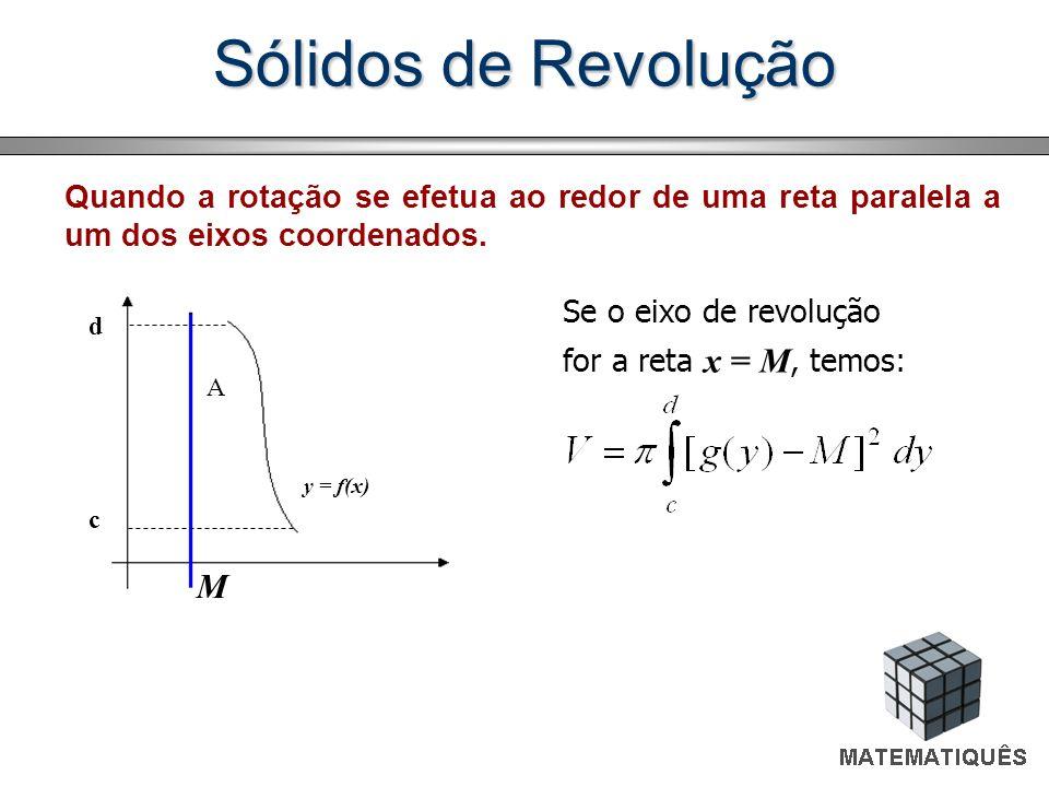 Sólidos de Revolução Quando a rotação se efetua ao redor de uma reta paralela a um dos eixos coordenados. c d y = f(x) A Se o eixo de revolução for a