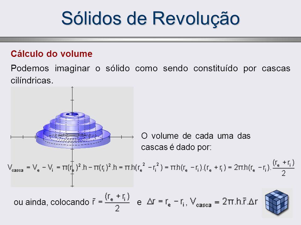 Sólidos de Revolução Cálculo do volume Podemos imaginar o sólido como sendo constituído por cascas cilíndricas. O volume de cada uma das cascas é dado